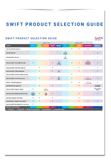 SWIFT_productos